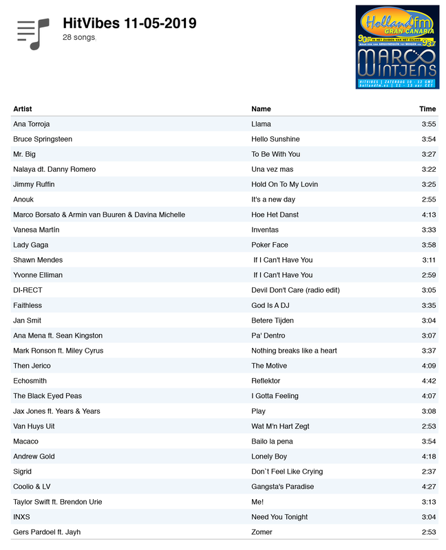 Playlist HitVibes Gran Canaria, 11-05-2019