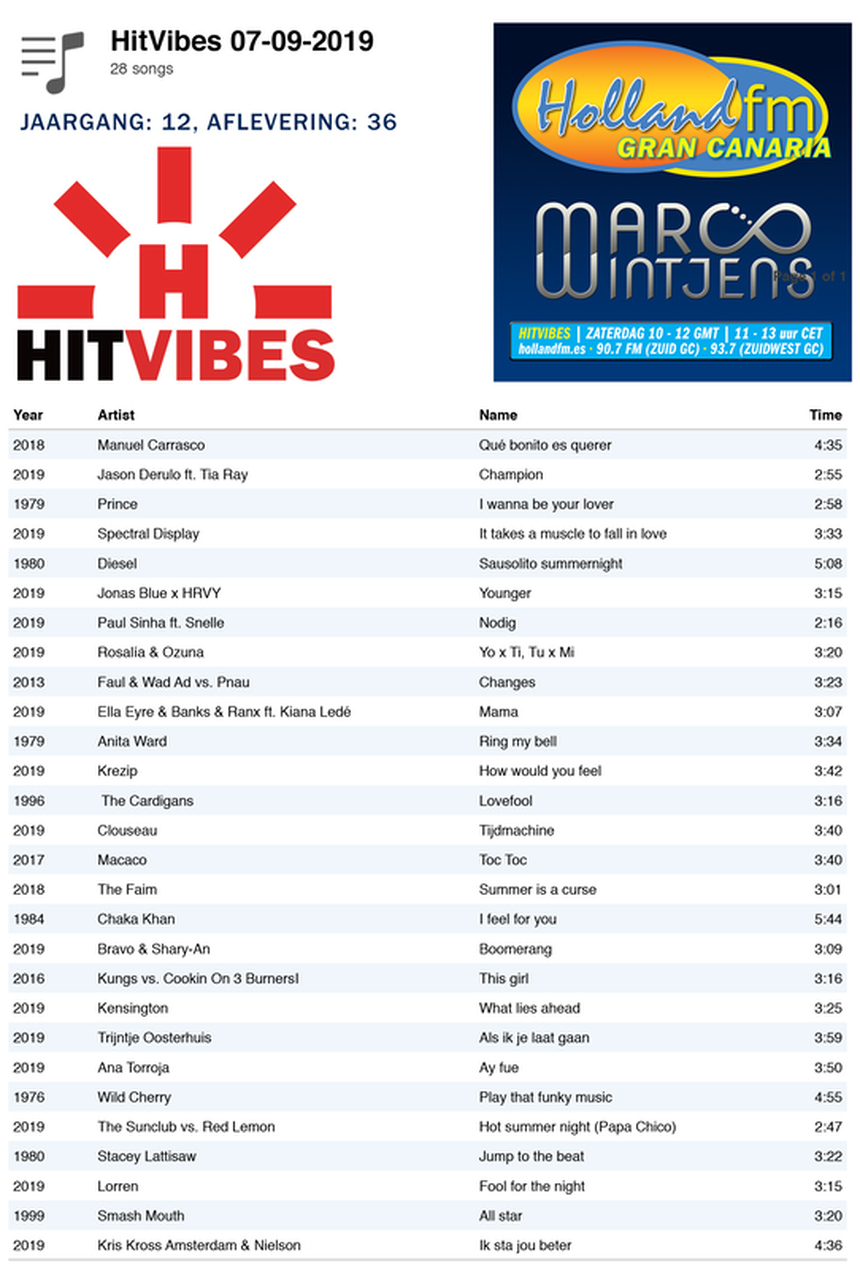 Playlist HitVibes, Gran Canaria, Holland FM, Marco Wintjens, 07-09-2019