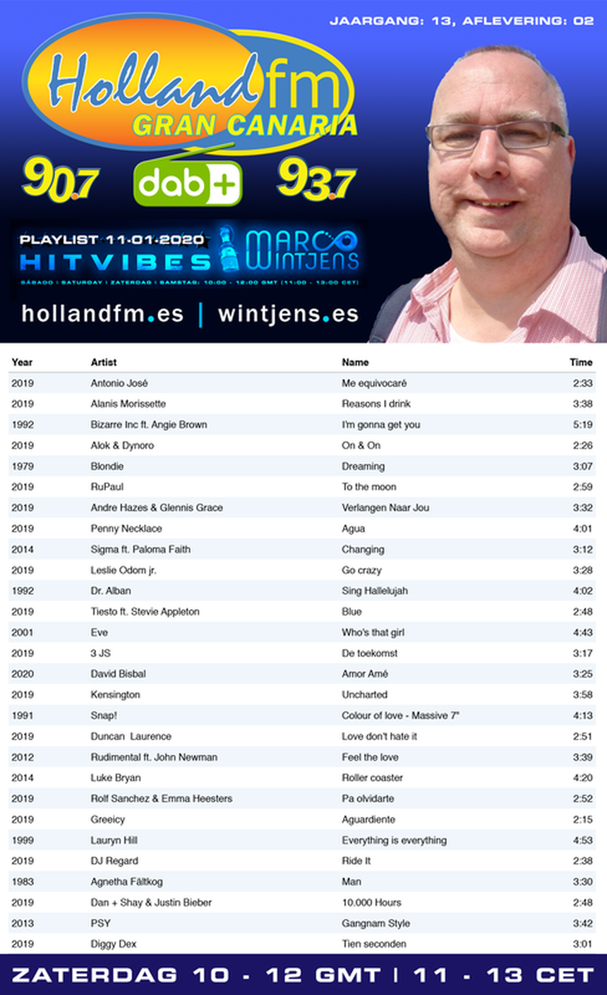 playlist HitVibes, Gran Canaria, Marco Wintjens, Holland FM, 11-01-2020