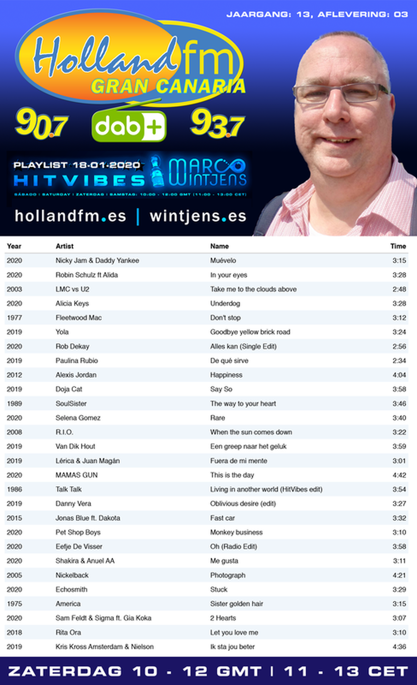 Playlist HitVibes, Gran Canaria, Marco Wintjens, Holland FM, 18-01-2020