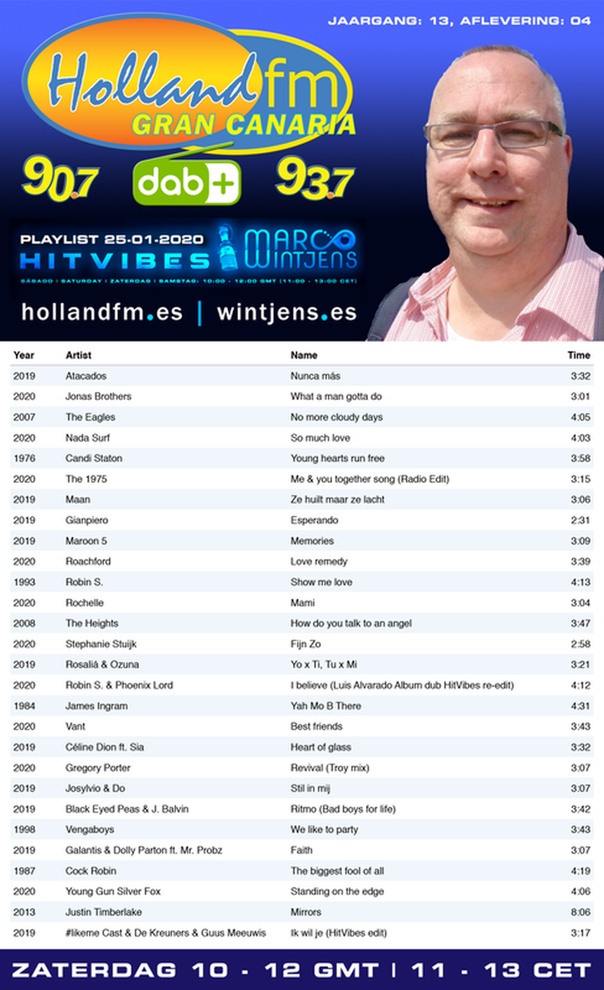 Playlist, HitVibes, Gran Canaria, Marco Wintjens, Holland FM, 25-01-2020